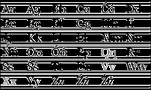 300px-Polish-alphabet